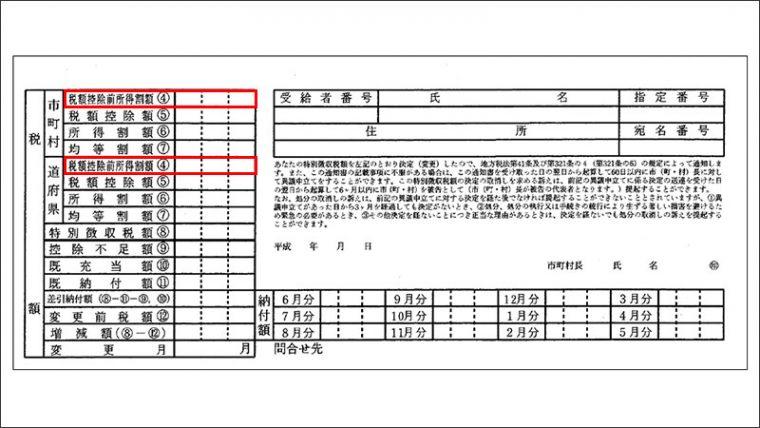 住民税課税決定通知書