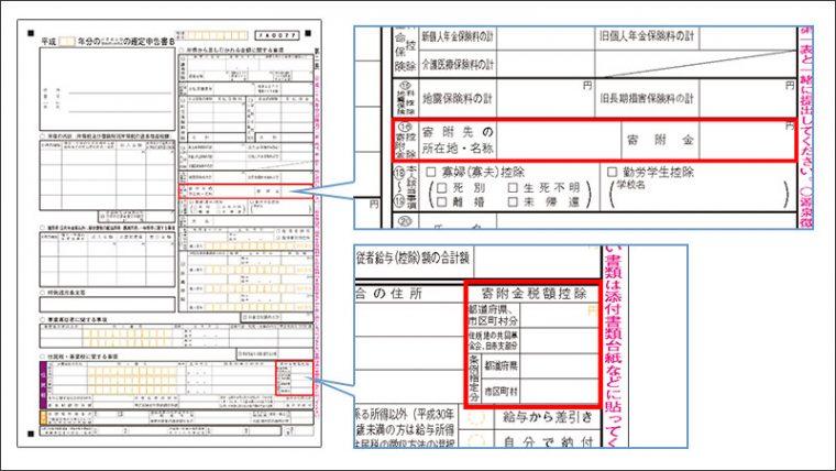 確定申告書に所得税、住民税の両方に記入