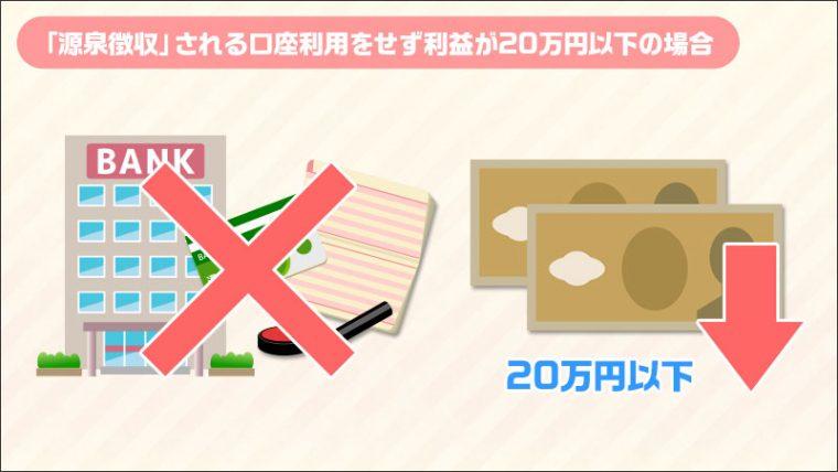 「源泉徴収」される口座利用していない20万円以下画像