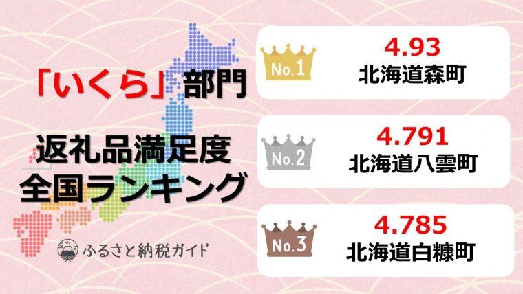 【いくら】返礼品満足度全国ランキング