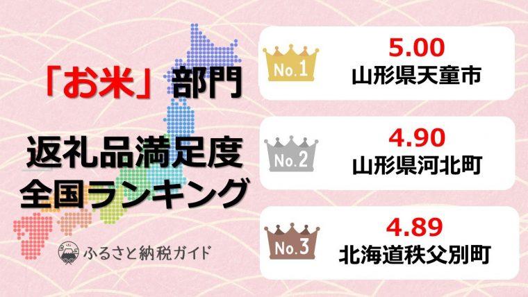 【お米】返礼品満足度全国ランキング