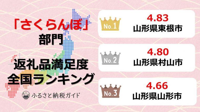 【さくらんぼ】返礼品満足度全国ランキング